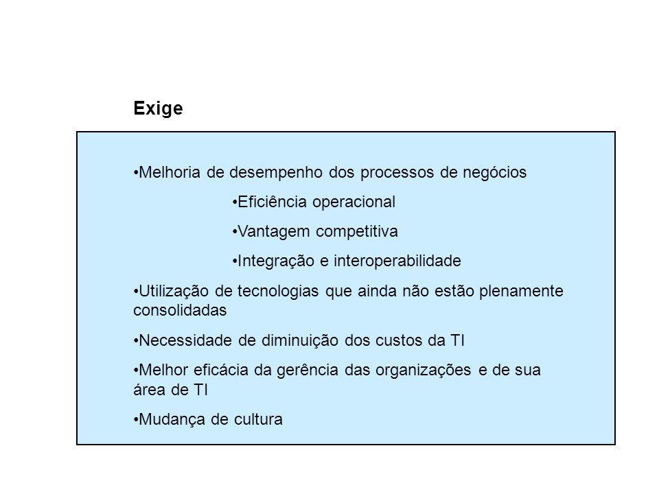 Exige Melhoria de desempenho dos processos de negócios