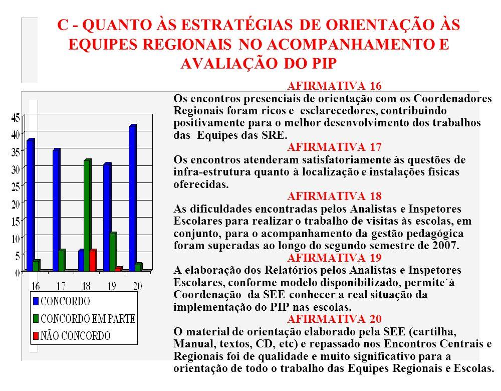 C - QUANTO ÀS ESTRATÉGIAS DE ORIENTAÇÃO ÀS EQUIPES REGIONAIS NO ACOMPANHAMENTO E AVALIAÇÃO DO PIP