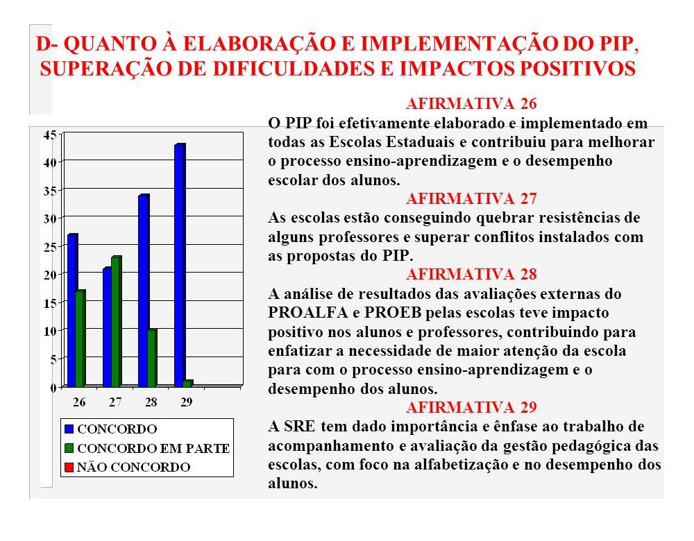 D- QUANTO À ELABORAÇÃO E IMPLEMENTAÇÃO DO PIP, SUPERAÇÃO DE DIFICULDADES E IMPACTOS POSITIVOS