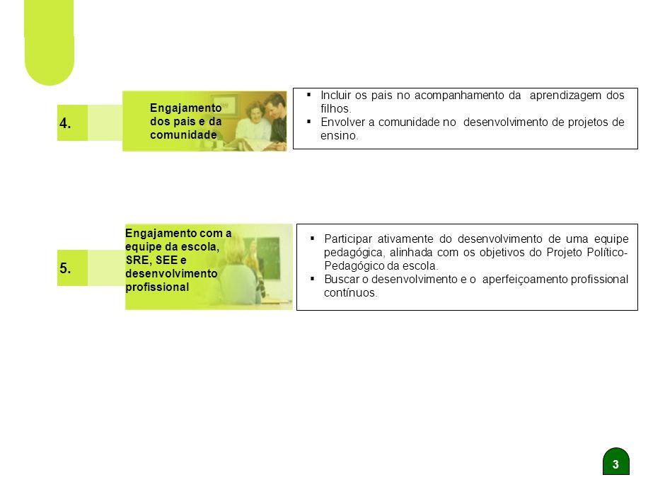 4. 5. Incluir os pais no acompanhamento da aprendizagem dos filhos.