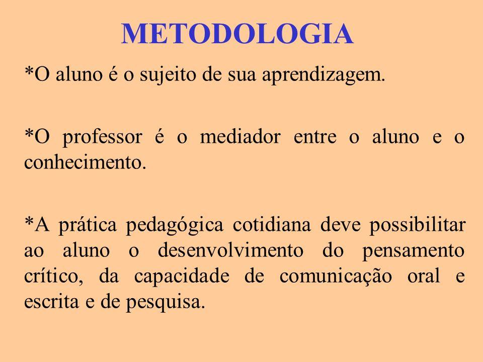 METODOLOGIA *O aluno é o sujeito de sua aprendizagem.
