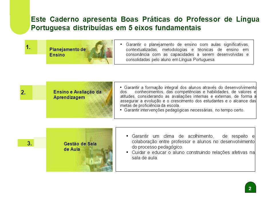 Este Caderno apresenta Boas Práticas do Professor de Língua Portuguesa distribuídas em 5 eixos fundamentais