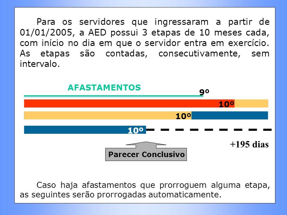 Para os servidores que ingressaram a partir de 01/01/2005, a AED possui 3 etapas de 10 meses cada, com início no dia em que o servidor entra em exercício. As etapas são contadas, consecutivamente, sem intervalo.