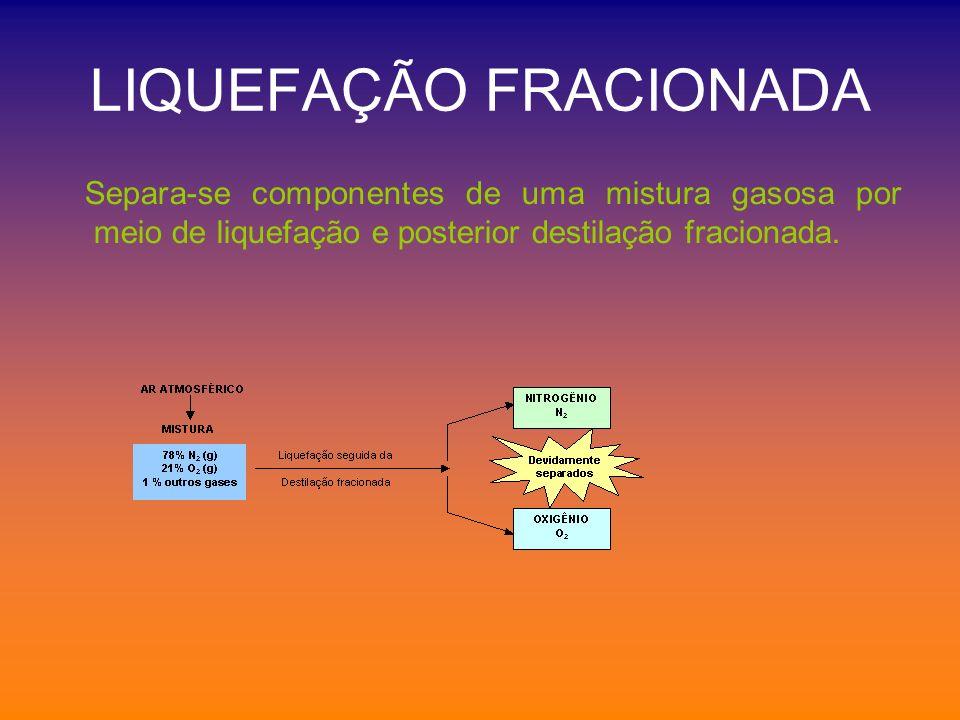 LIQUEFAÇÃO FRACIONADA