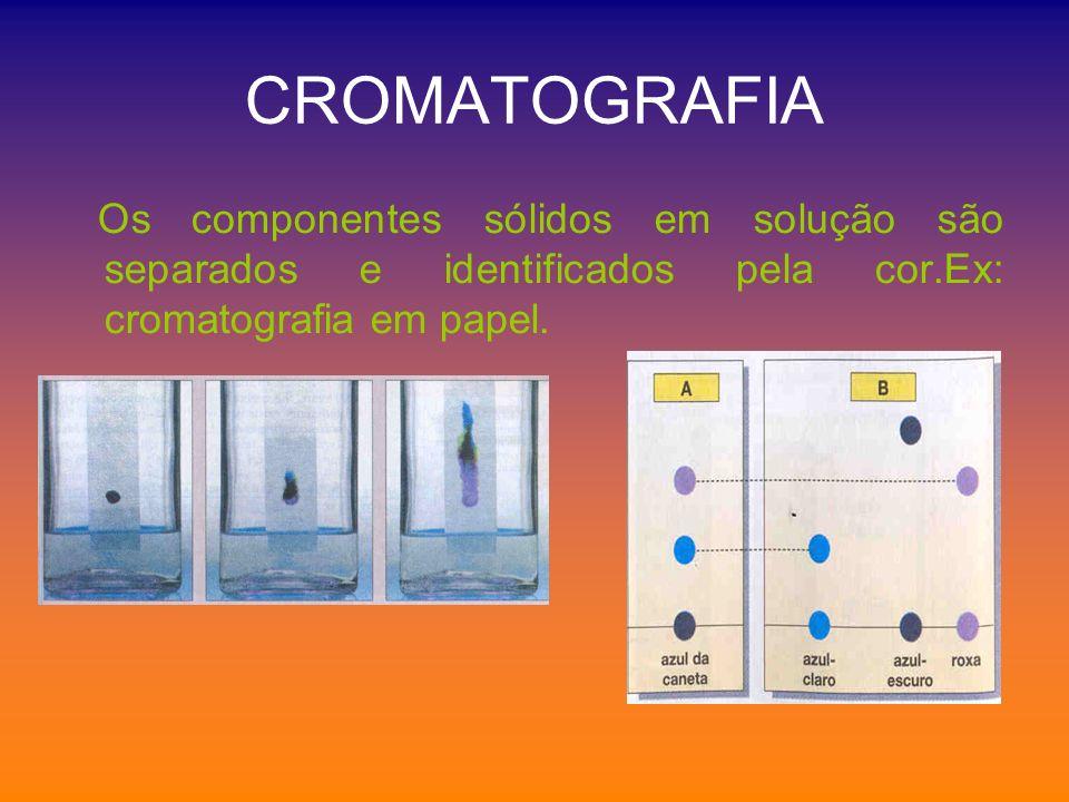 CROMATOGRAFIAOs componentes sólidos em solução são separados e identificados pela cor.Ex: cromatografia em papel.