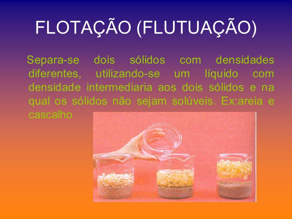 FLOTAÇÃO (FLUTUAÇÃO)