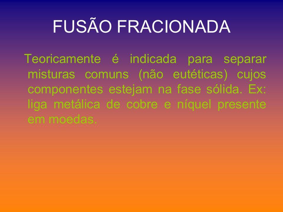 FUSÃO FRACIONADA