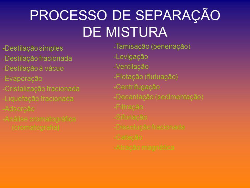 PROCESSO DE SEPARAÇÃO DE MISTURA