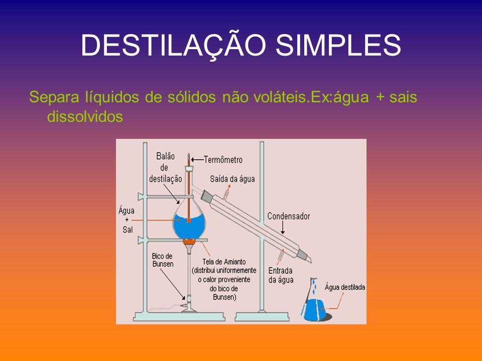 DESTILAÇÃO SIMPLES Separa líquidos de sólidos não voláteis.Ex:água + sais dissolvidos