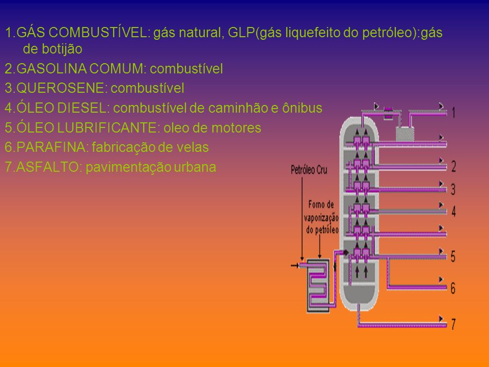 1.GÁS COMBUSTÍVEL: gás natural, GLP(gás liquefeito do petróleo):gás de botijão