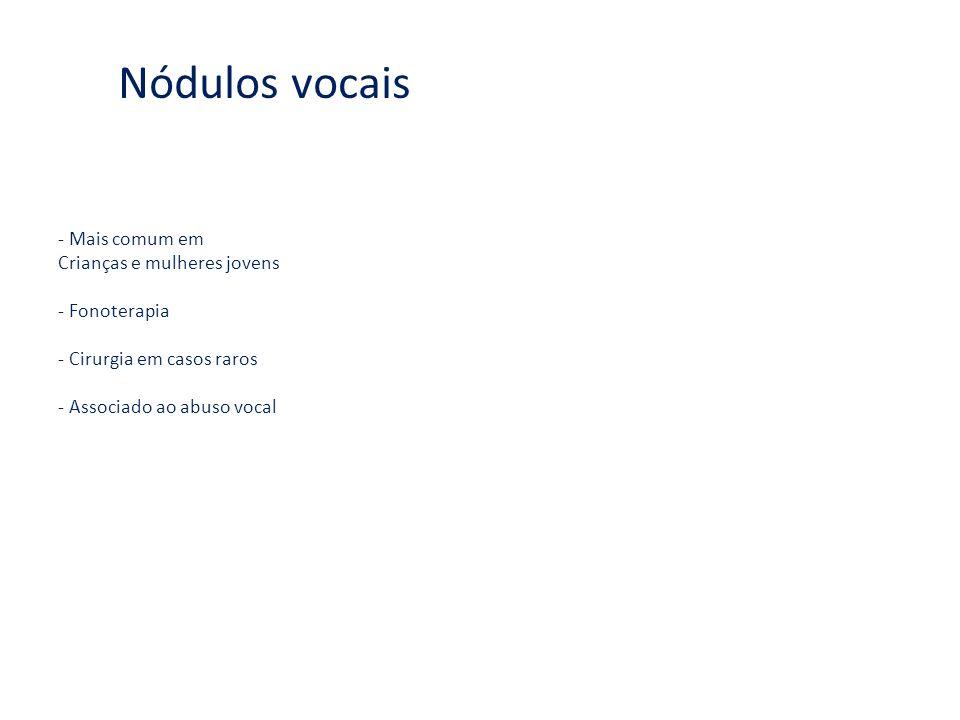 Nódulos vocais - Mais comum em Crianças e mulheres jovens