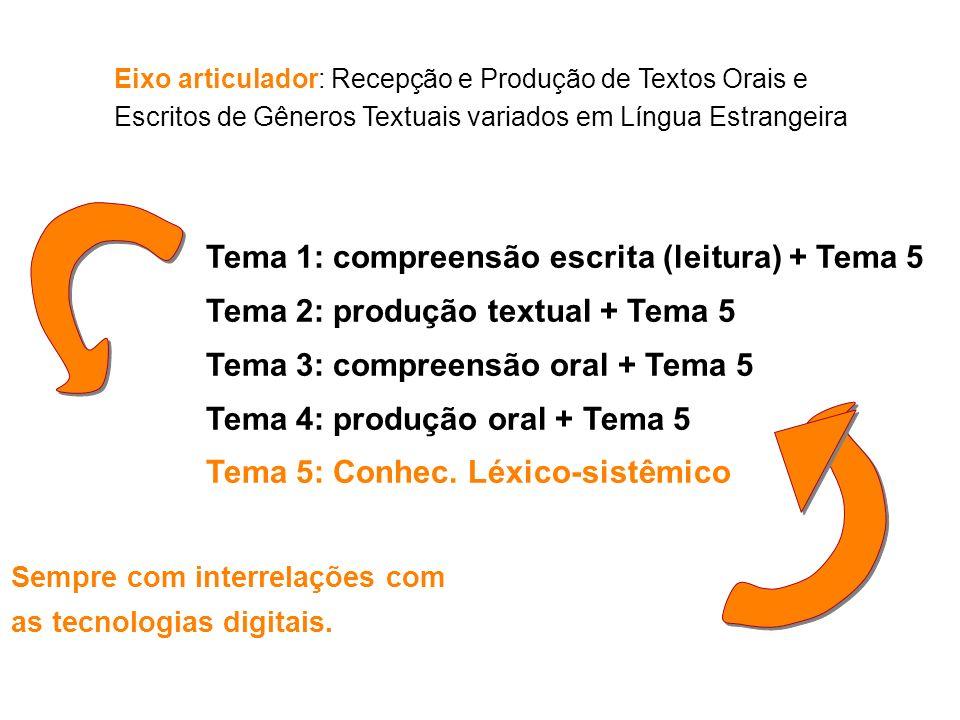 Tema 1: compreensão escrita (leitura) + Tema 5