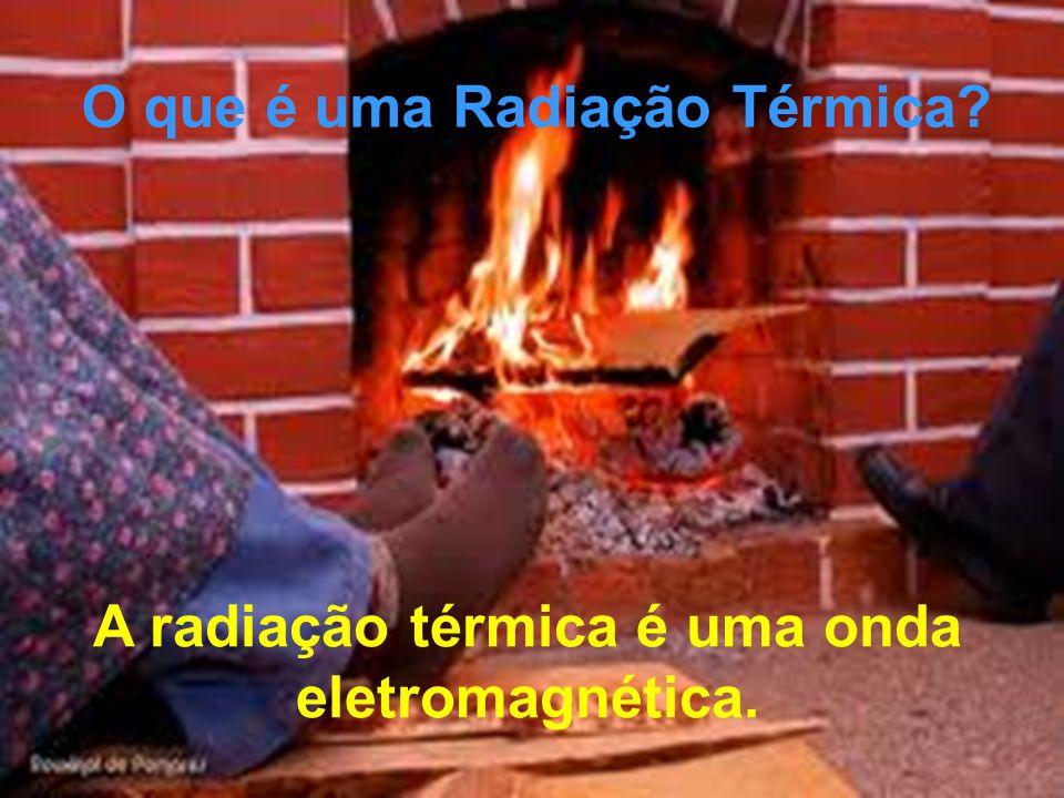 O que é uma Radiação Térmica