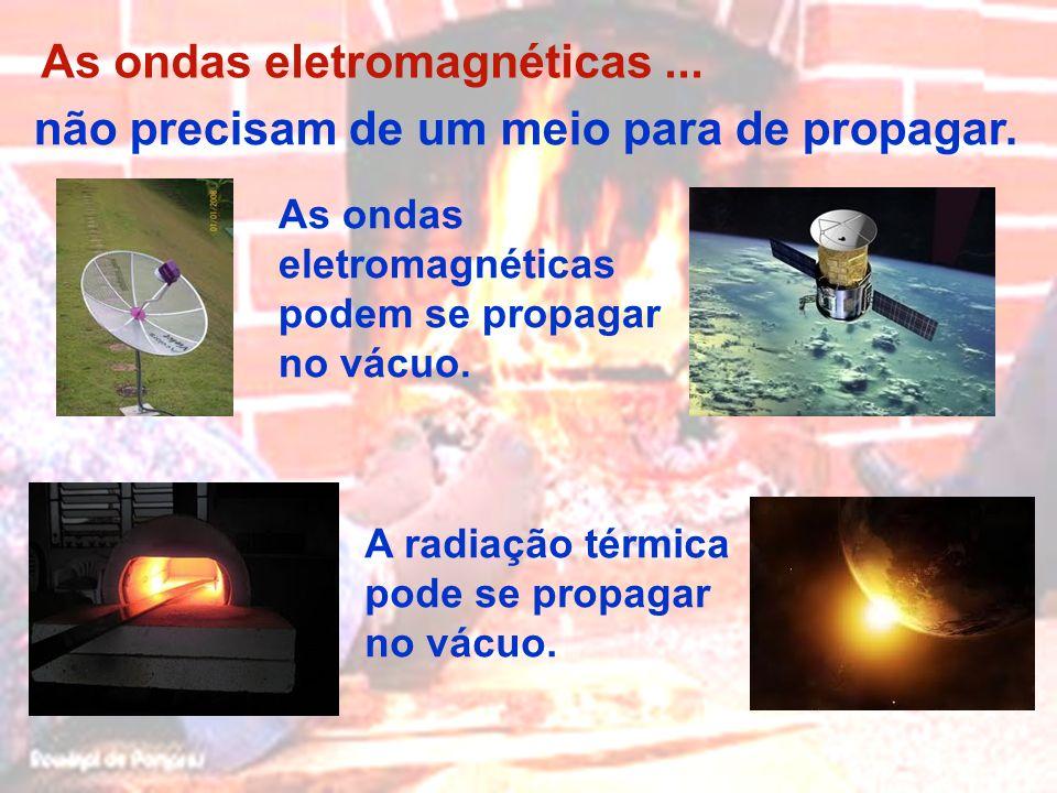 As ondas eletromagnéticas ...