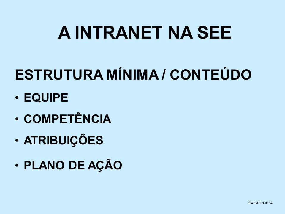 A INTRANET NA SEE ESTRUTURA MÍNIMA / CONTEÚDO EQUIPE COMPETÊNCIA