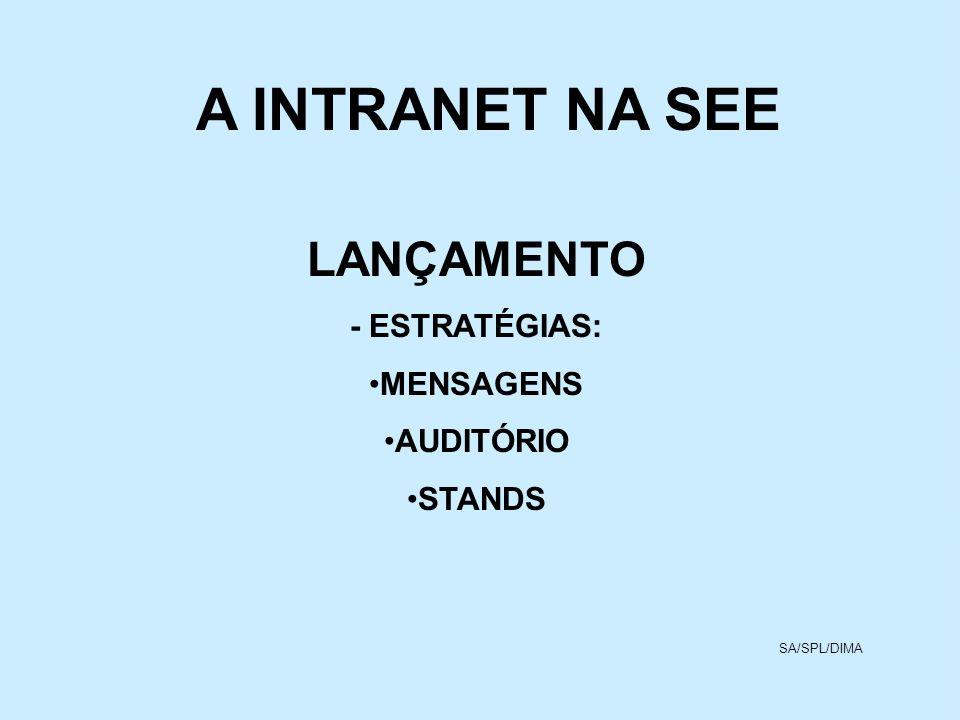 A INTRANET NA SEE LANÇAMENTO - ESTRATÉGIAS: MENSAGENS AUDITÓRIO STANDS