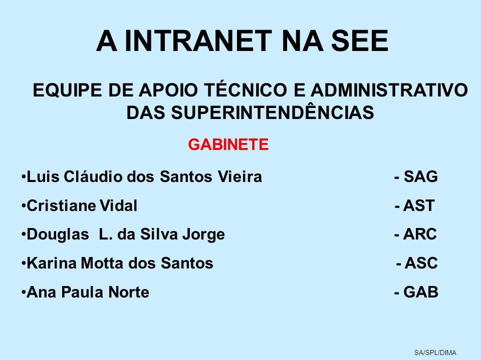 EQUIPE DE APOIO TÉCNICO E ADMINISTRATIVO DAS SUPERINTENDÊNCIAS