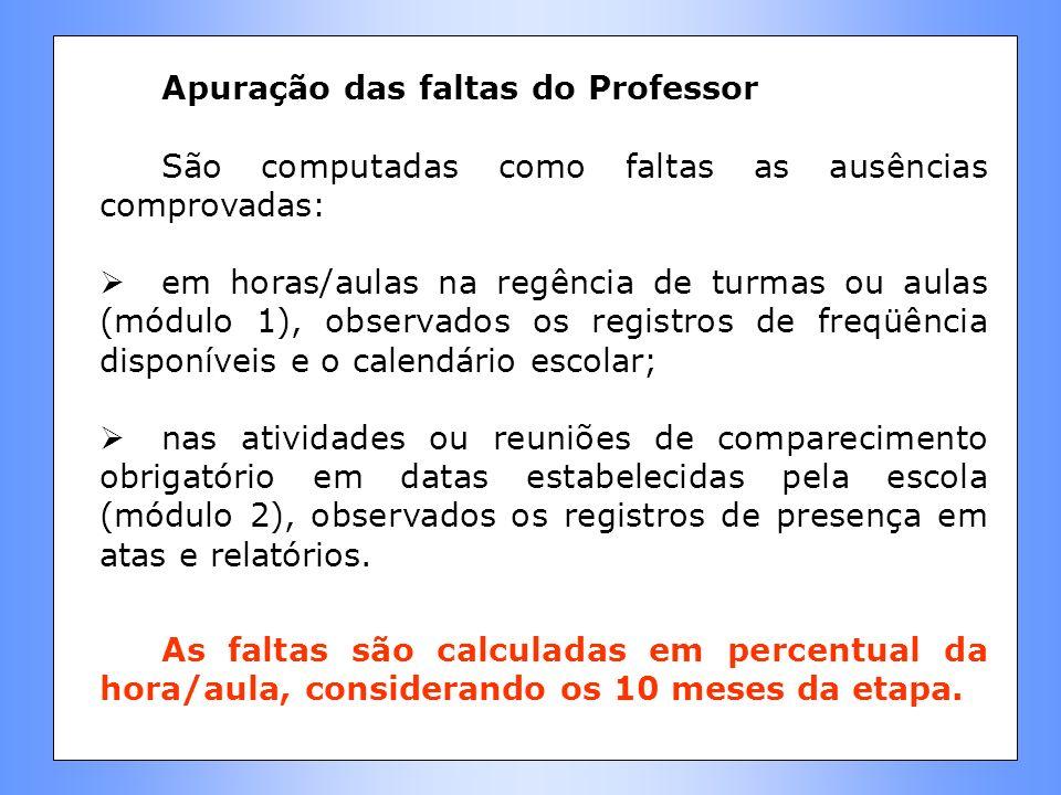 Apuração das faltas do Professor