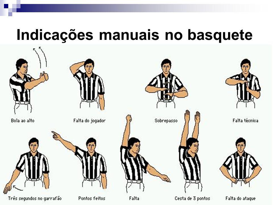Indicações manuais no basquete