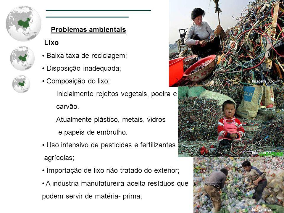 Baixa taxa de reciclagem; Disposição inadequada; Composição do lixo: