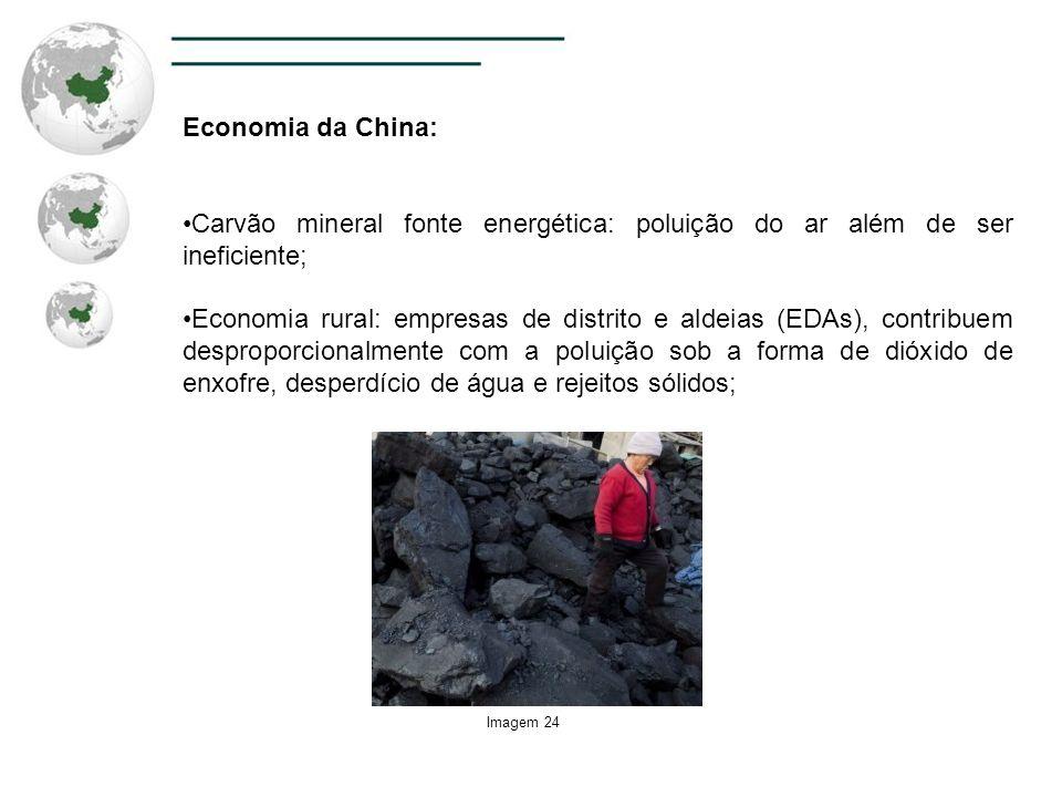 Economia da China: Carvão mineral fonte energética: poluição do ar além de ser ineficiente;