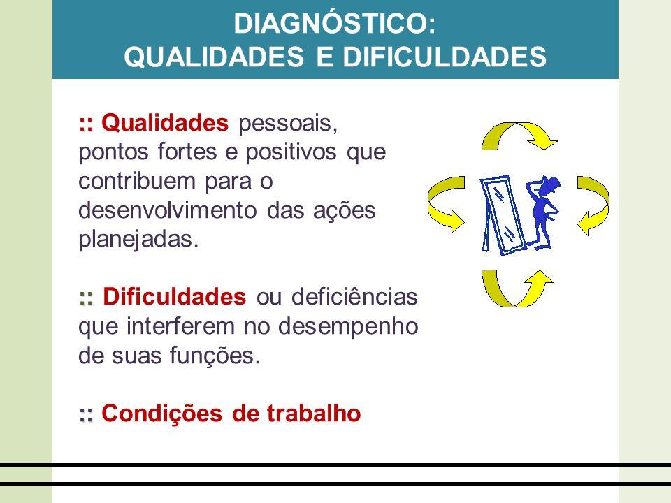 DIAGNÓSTICO: QUALIDADES E DIFICULDADES