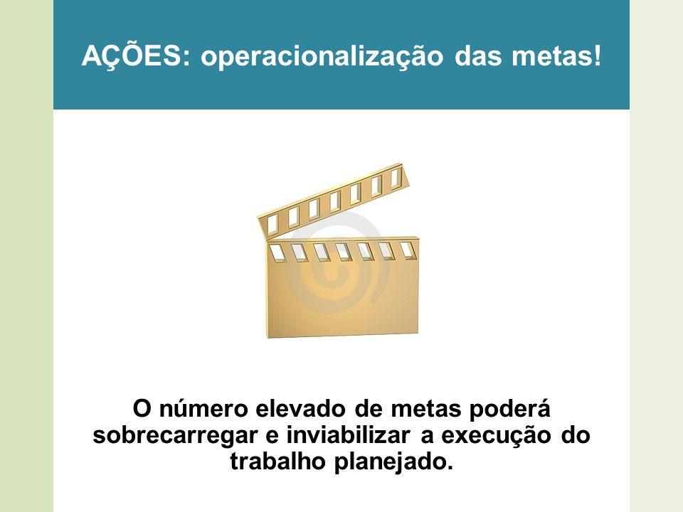 AÇÕES: operacionalização das metas!