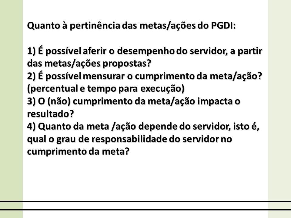 Quanto à pertinência das metas/ações do PGDI: