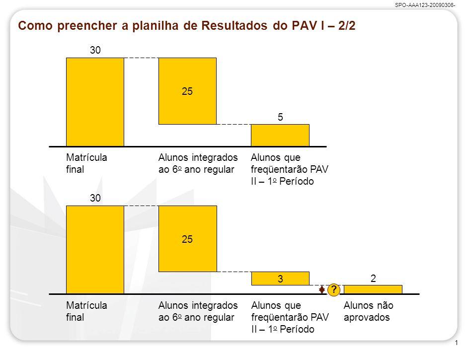 Como preencher a planilha de Resultados do PAV I – 2/2