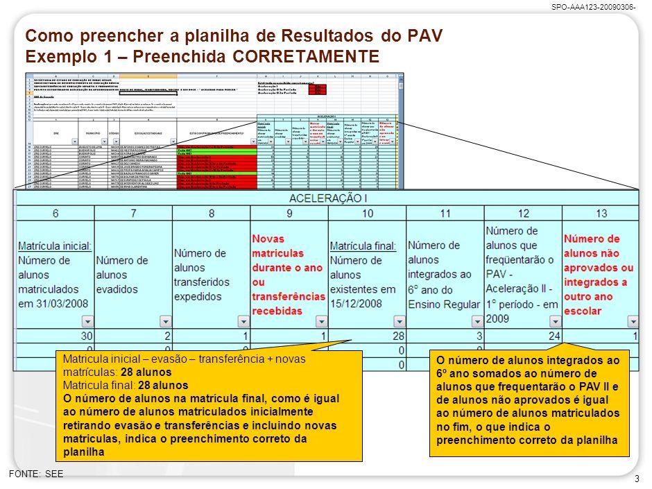 SPO-AAA123-20090306- Como preencher a planilha de Resultados do PAV Exemplo 1 – Preenchida CORRETAMENTE.