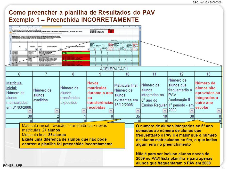 SPO-AAA123-20090306- Como preencher a planilha de Resultados do PAV Exemplo 1 – Preenchida INCORRETAMENTE.