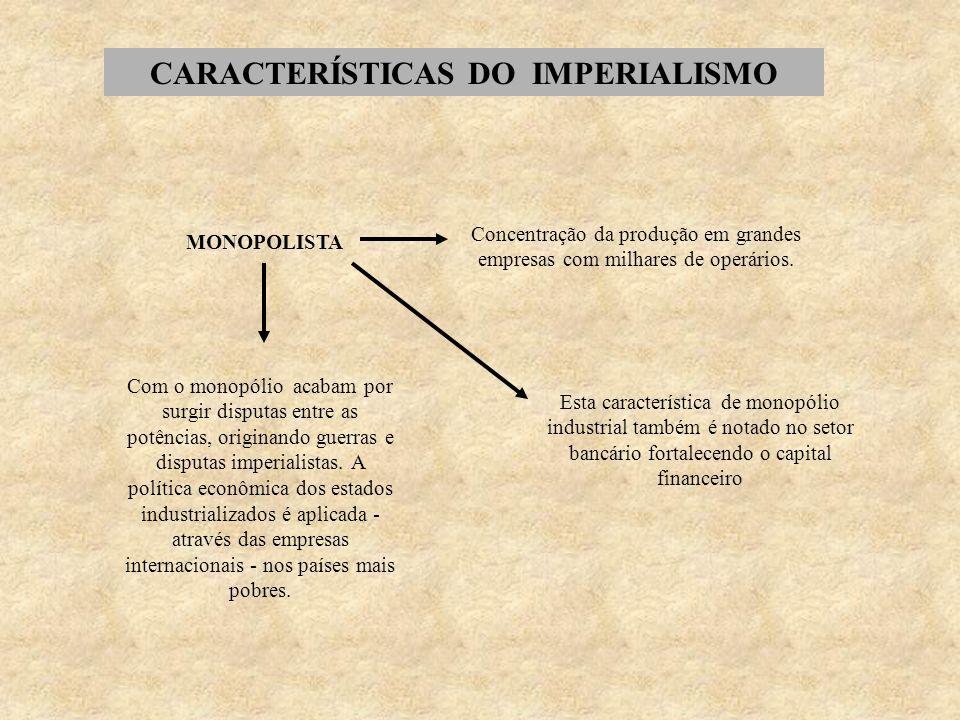 CARACTERÍSTICAS DO IMPERIALISMO