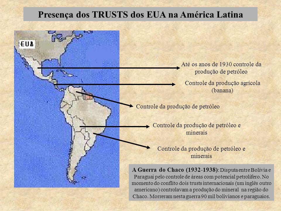 Presença dos TRUSTS dos EUA na América Latina