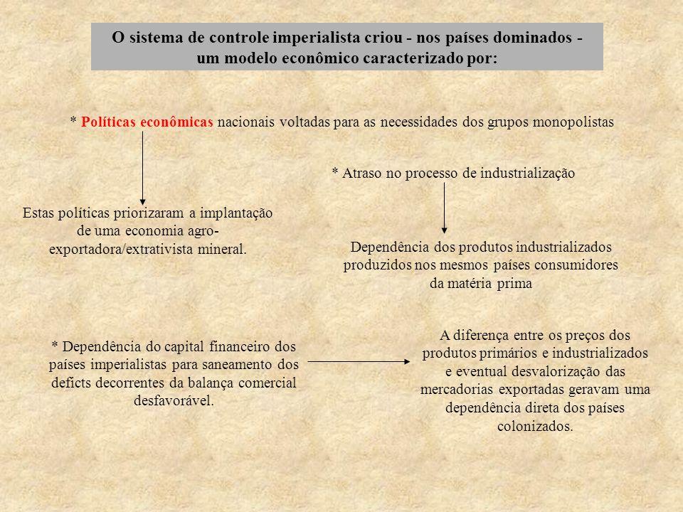 O sistema de controle imperialista criou - nos países dominados - um modelo econômico caracterizado por: