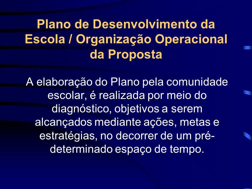 Plano de Desenvolvimento da Escola / Organização Operacional da Proposta