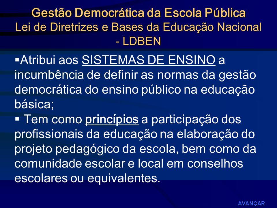 Gestão Democrática da Escola Pública Lei de Diretrizes e Bases da Educação Nacional - LDBEN