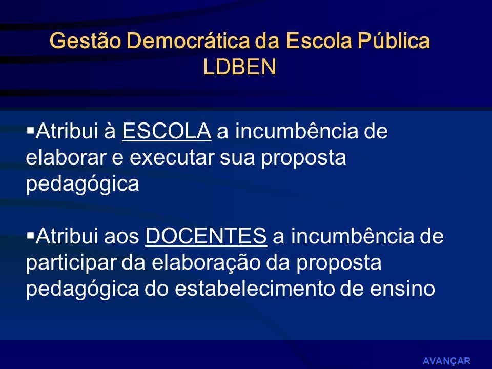Gestão Democrática da Escola Pública LDBEN