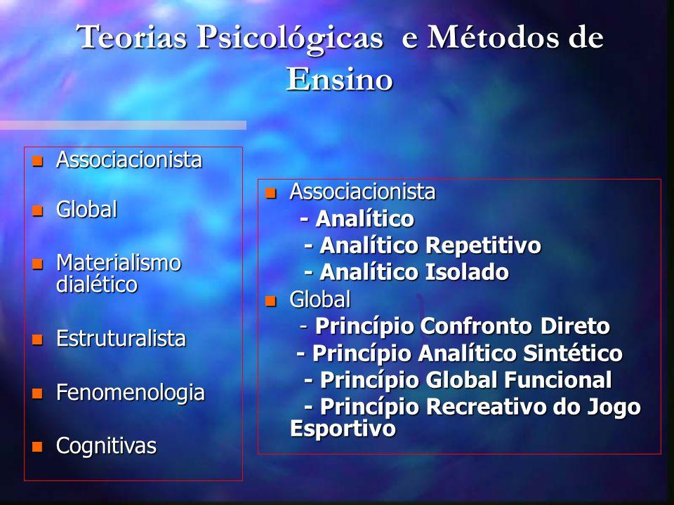 Teorias Psicológicas e Métodos de Ensino