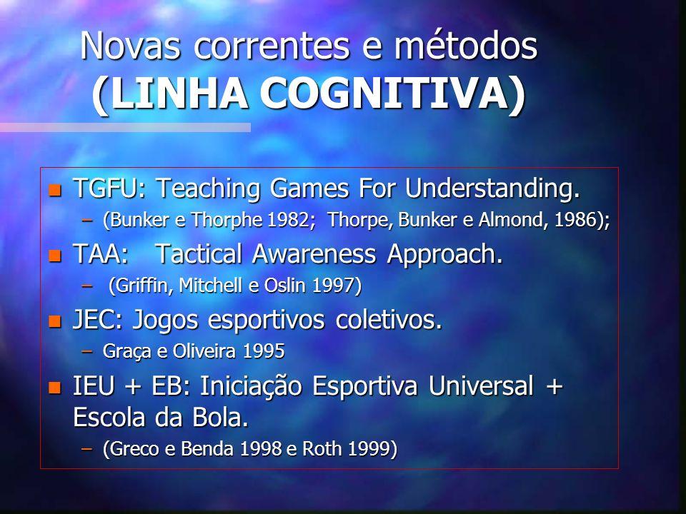 Novas correntes e métodos (LINHA COGNITIVA)