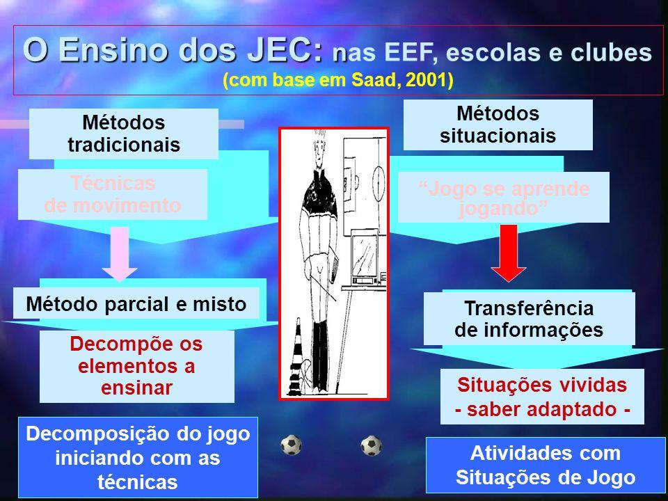 O Ensino dos JEC: nas EEF, escolas e clubes