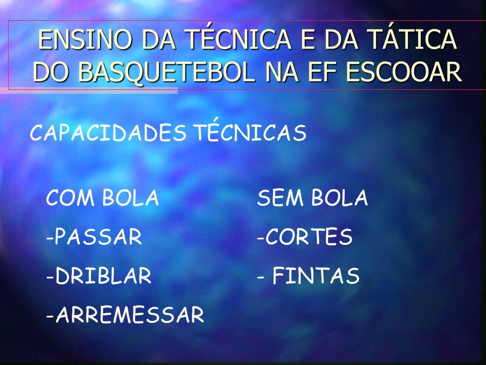 ENSINO DA TÉCNICA E DA TÁTICA DO BASQUETEBOL NA EF ESCOOAR