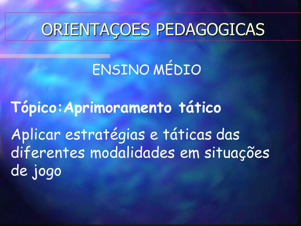 ORIENTAÇOES PEDAGOGICAS