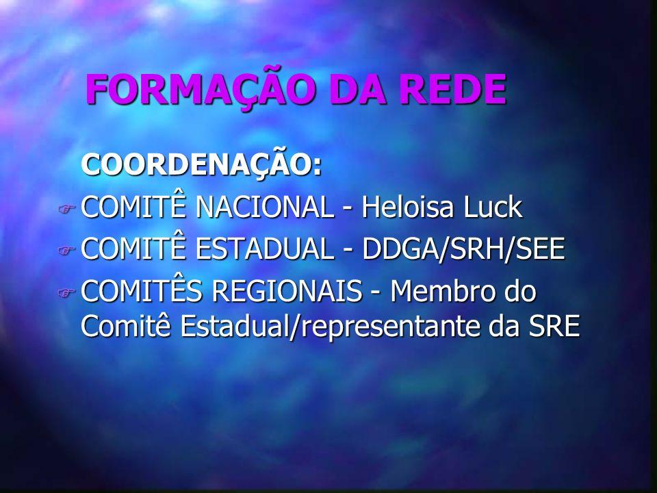 FORMAÇÃO DA REDE COORDENAÇÃO: COMITÊ NACIONAL - Heloisa Luck