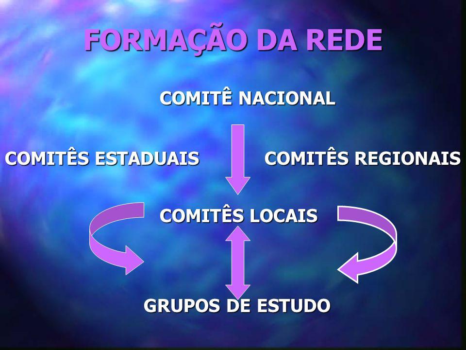 FORMAÇÃO DA REDE COMITÊ NACIONAL COMITÊS ESTADUAIS COMITÊS REGIONAIS
