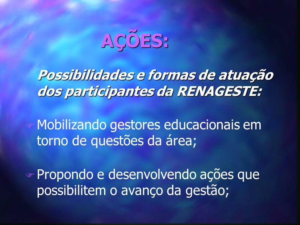 AÇÕES: Possibilidades e formas de atuação dos participantes da RENAGESTE: Mobilizando gestores educacionais em torno de questões da área;