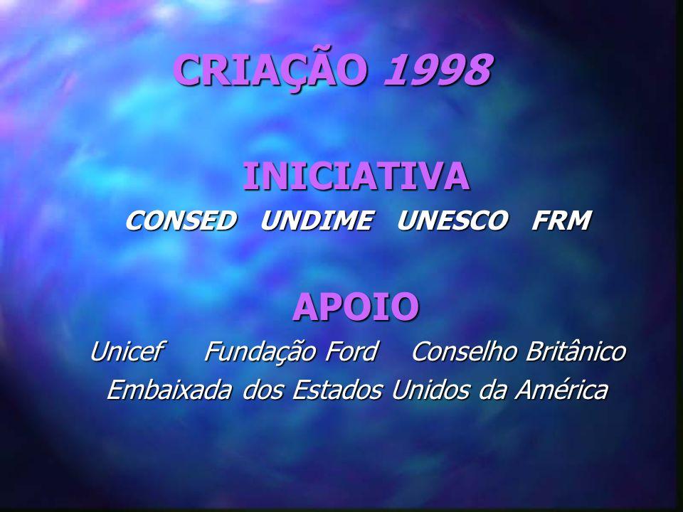 CONSED UNDIME UNESCO FRM