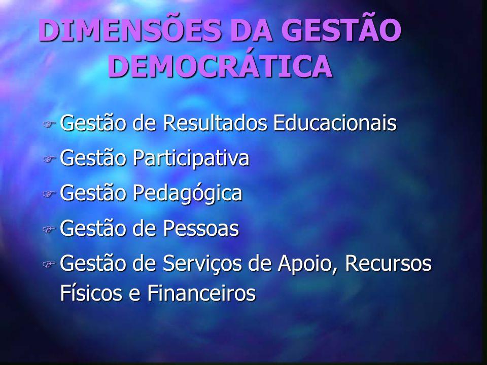 DIMENSÕES DA GESTÃO DEMOCRÁTICA