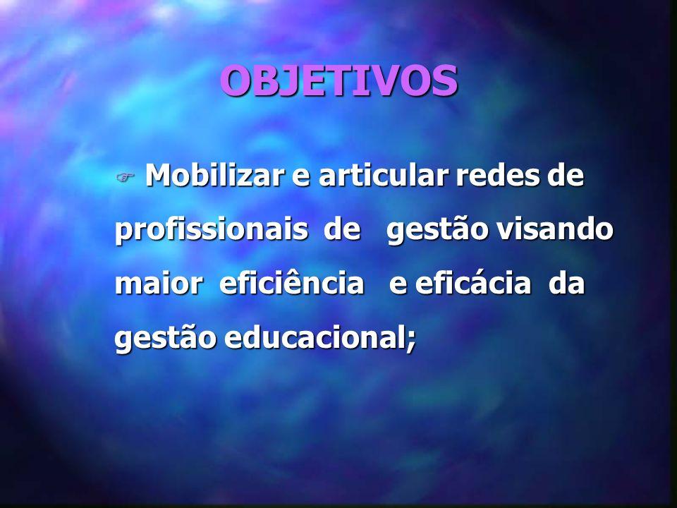 OBJETIVOS Mobilizar e articular redes de profissionais de gestão visando maior eficiência e eficácia da gestão educacional;