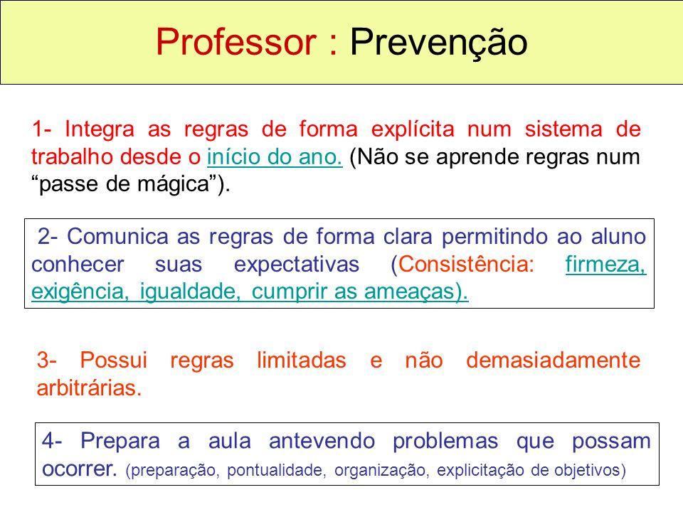 Professor : Prevenção