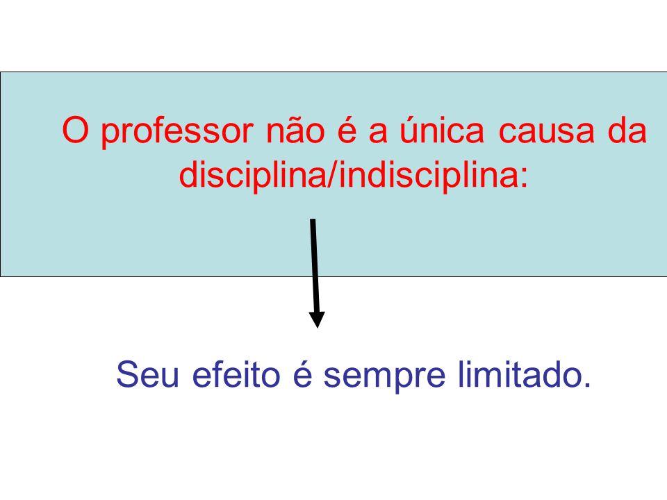 O professor não é a única causa da disciplina/indisciplina: